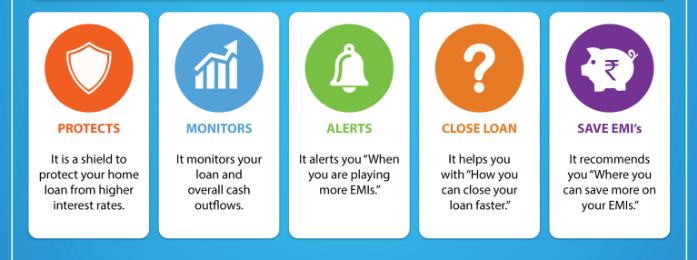 Orgnaic Home Loans
