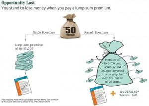 home loan insurance _loanyantra