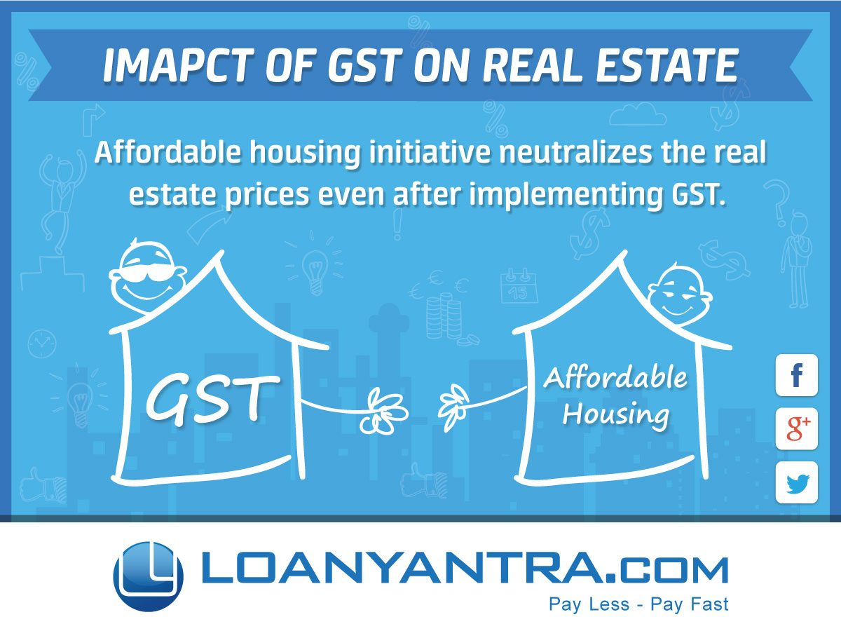 What is GST? Impact of GST on Real Estate Sector.