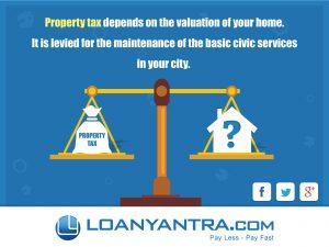 property-tax_loanynatra.com