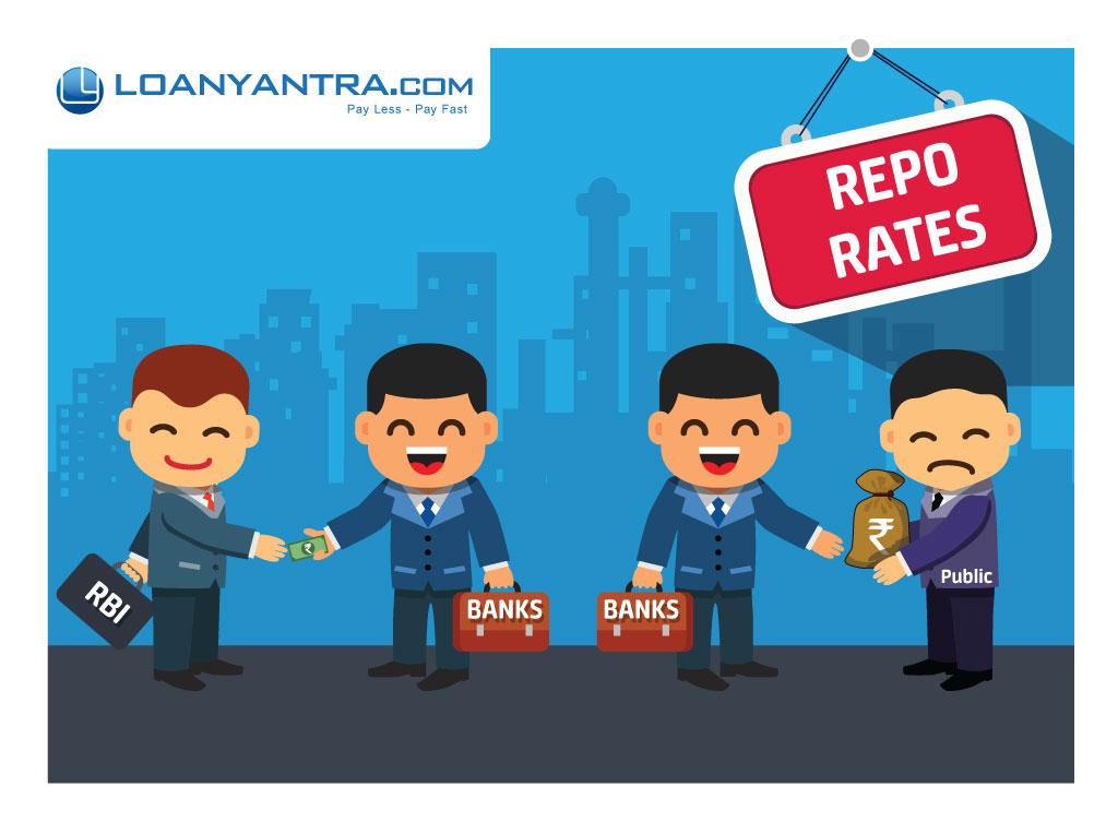 RBI repo rate hike, loan interest rates and EMI hike